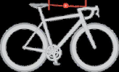 Saddle to bars measurement