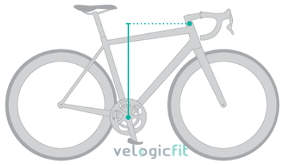 Frame Y measurement