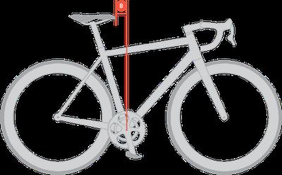 Saddle setback measurement